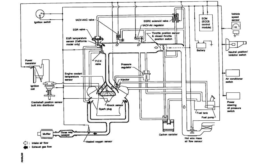 Diagram Of Crank And Cam Sensor Location And Vacuum Hose