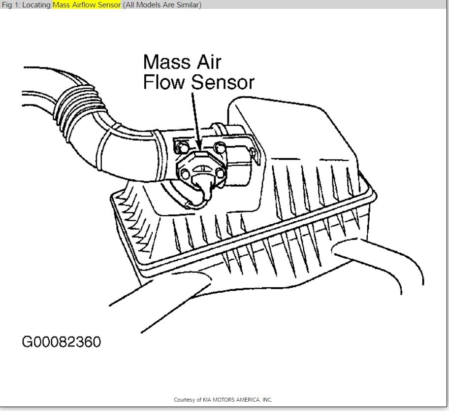 Kia Rio M Air Flow Sensor Location