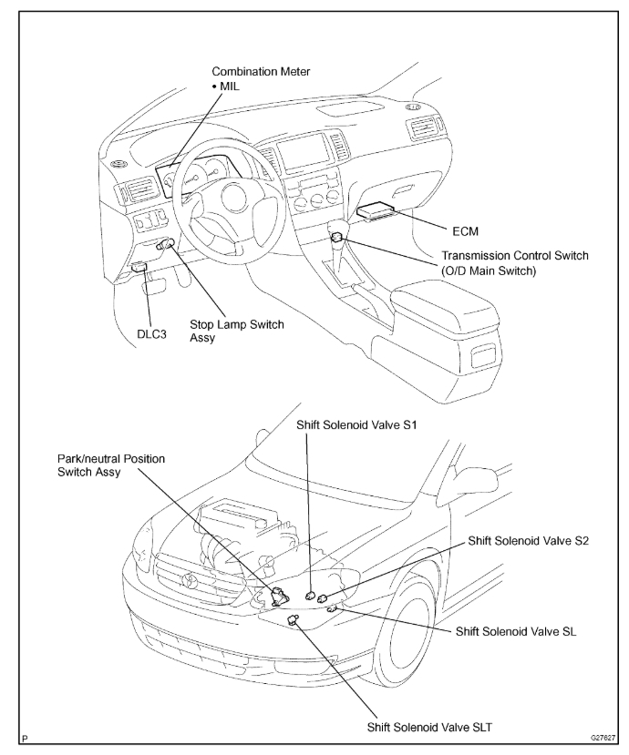 Strange P0741 How Do I Fix A Code P0741 On A Toyota Corolla 2006 Wiring Digital Resources Lavecompassionincorg