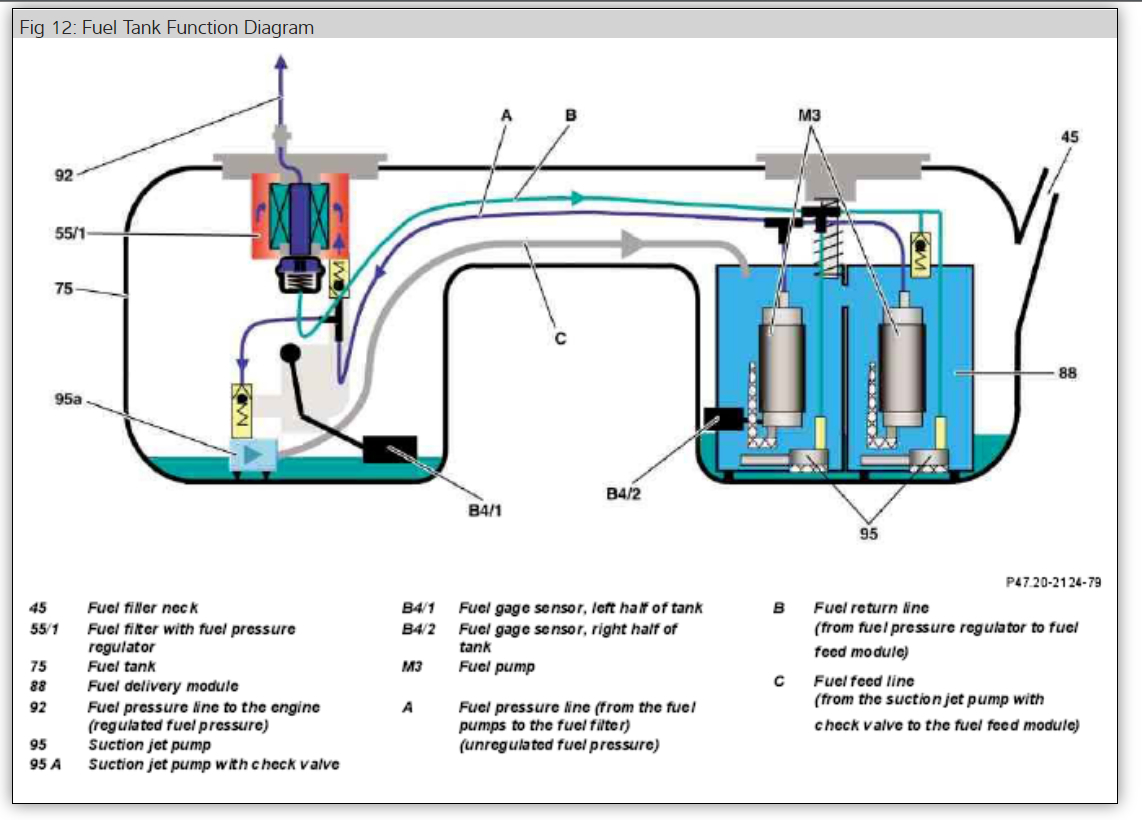 mercedes benz fuel pressure diagram wiring diagram libraries