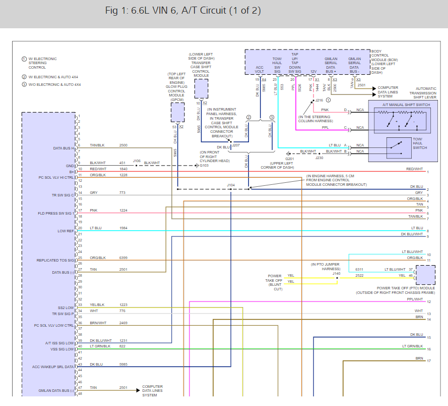 Wiring Diagrams for Transmission and the TCM Control Module? | Chevy 2500hd Trans Wiring Diagram |  | 2CarPros