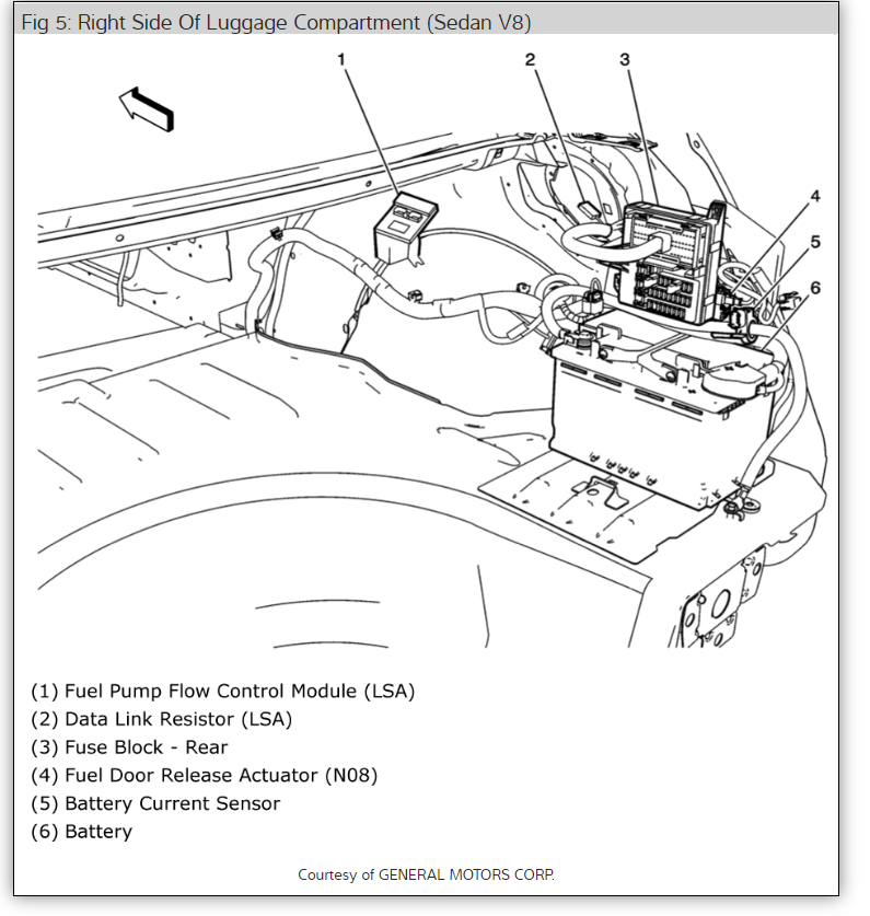 Cadillac Fuel Pump Diagram Best Wiring Diagrams Flu Install Flu Install Ekoegur Es
