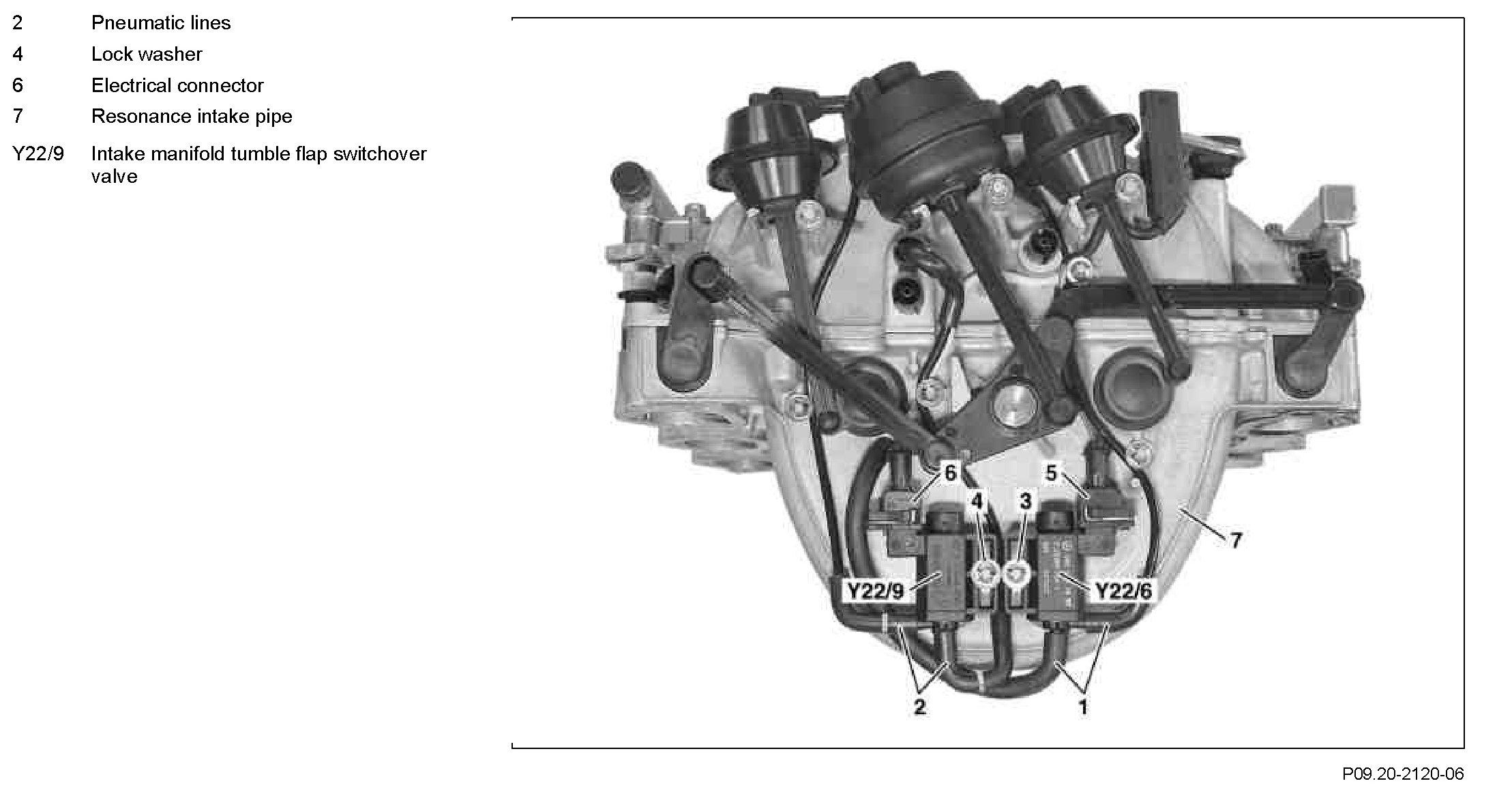 P2004 Mercedes