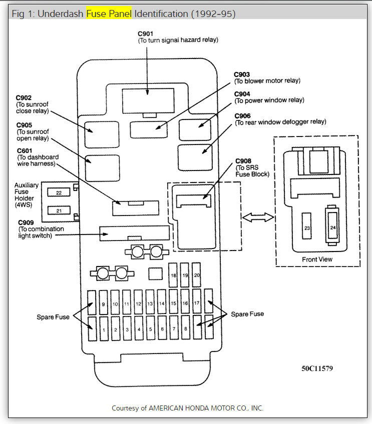 1999 Honda Passport Fuse Diagram