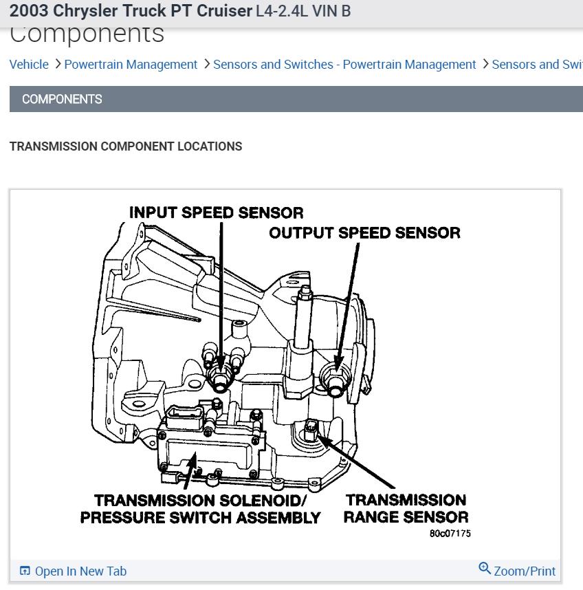 Neutral Saftey Wiring Diagram Chevy K on