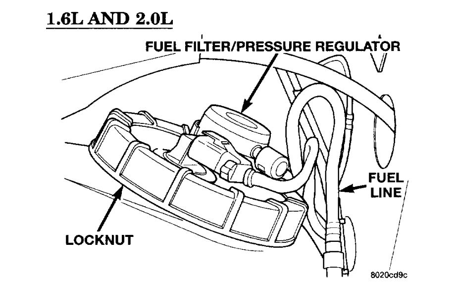 Fuel Pump Fuel Filter Location Where Is The Fuel Filter On This
