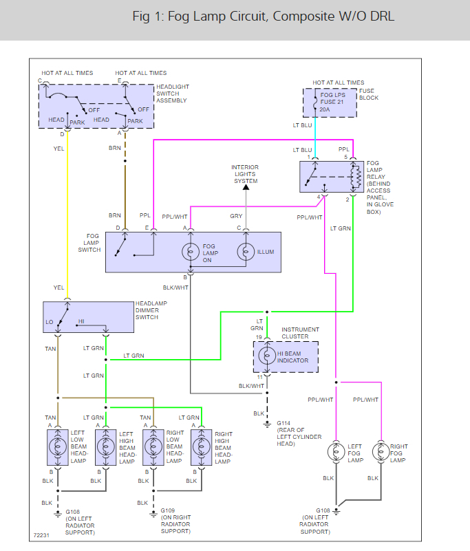 Composite headlights wiring diagram 11 5 matthiasmwolf de \u2022 headlight switch wiring diagram composite headlights wiring diagram wiring diagram rh 40 duo traumtoene de basic headlight wiring diagram hid