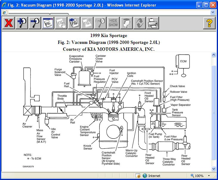 Vacuum Hose Diagram: I Need a Vacum Hose Diagram for a 2002 KIA ...2CarPros