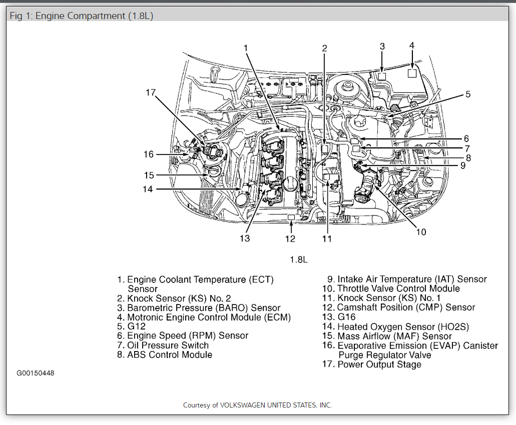 Diagram  1999 Vw Cabrio Engine Diagram Starter Full