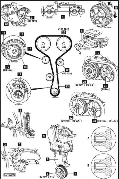 Renault Timing Belt