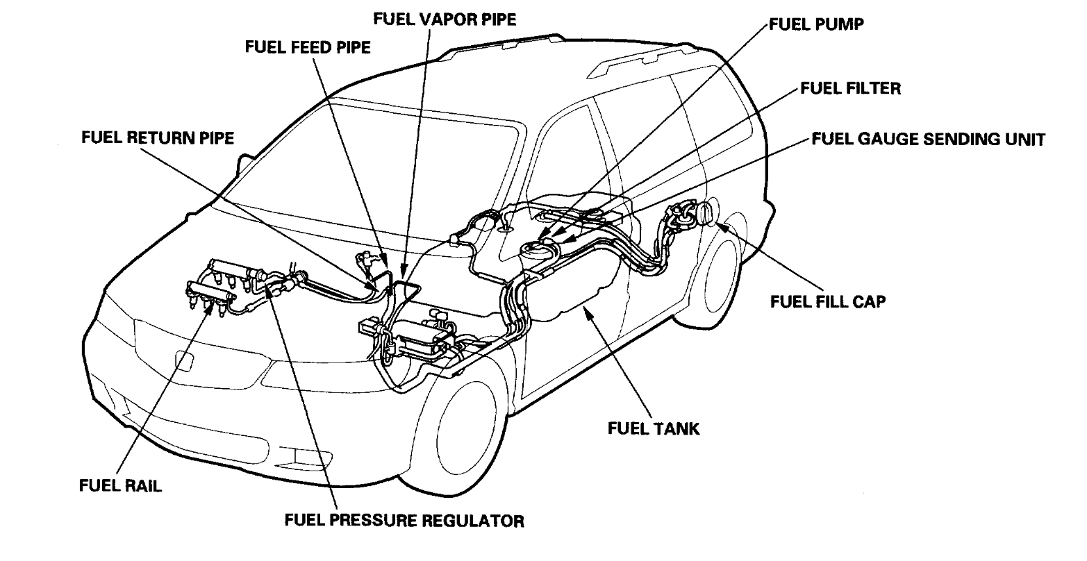 2003 honda odyssey fuel filter location wiring diagram2003 honda odyssey fuel filter location