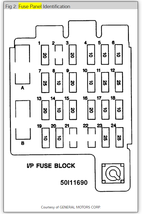 Fuse Box Diagram  My Truck Is A V8 Two Wheel Drive Automatic With