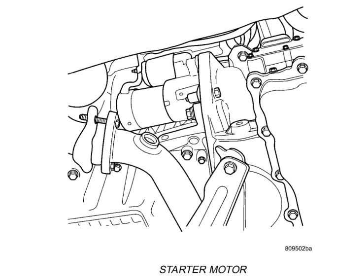 Starter Removal And Replacement Is The Removal And Putting It
