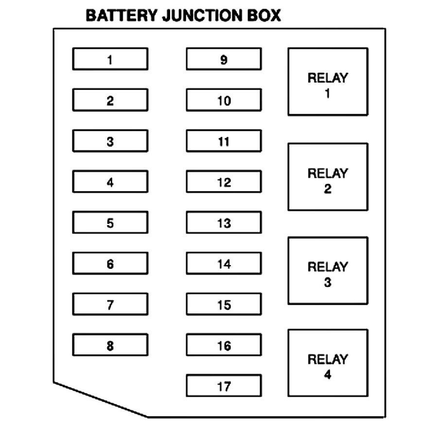Fuse Panel Diagram Needed  I Need A Fuse Panel Diagram