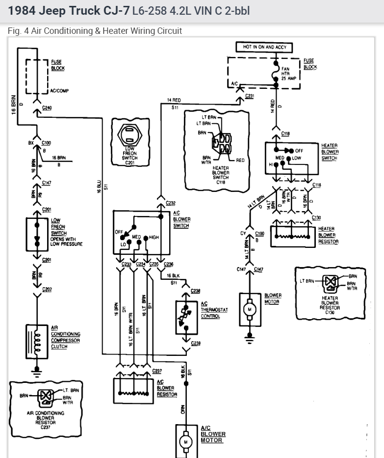 1984 Jeep Cj7 Wiring Diagram from www.2carpros.com