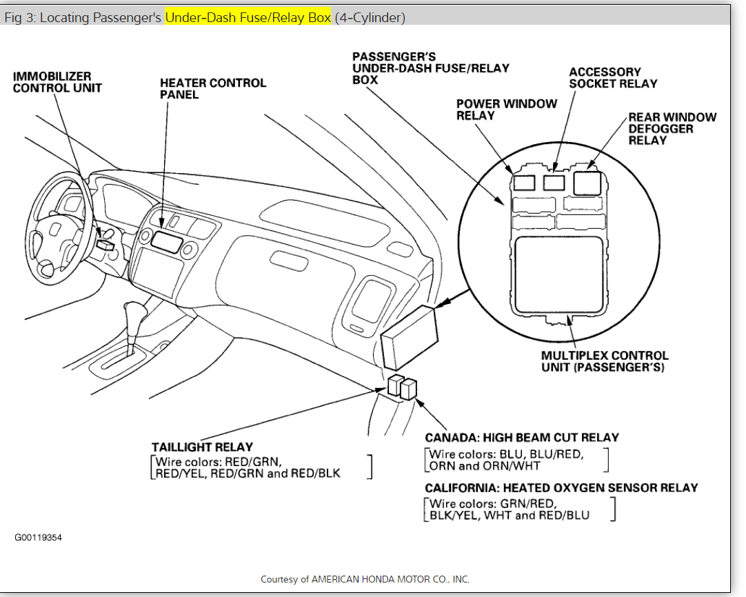 92 Honda Accord Fan Wiring Diagram Get Free Image About Wiring