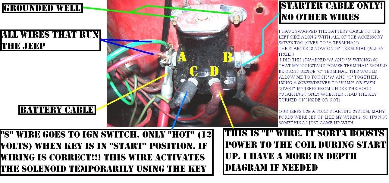 Cj7 Starter Wiring | Wiring Diagram on