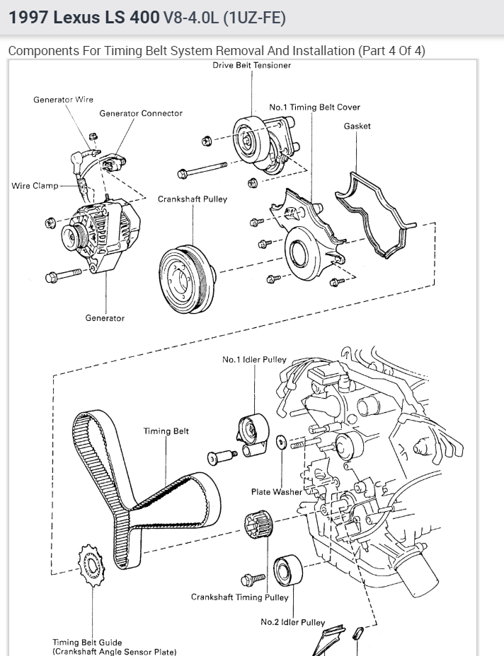 Serpentine Belt Tensioner Replacement  How Do I Remove The