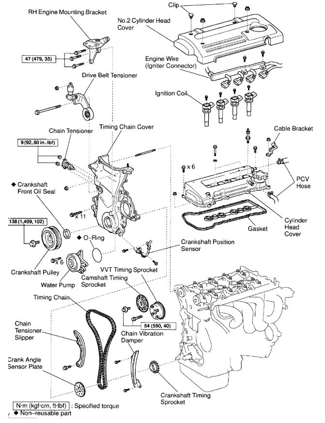 Timing Chain Diagram: How to Replace a Timing Chain? Timing Chain