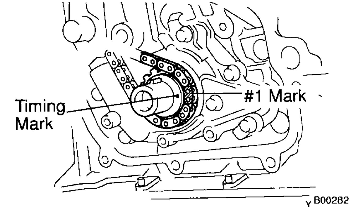 Timing Chain Diagram: How to Replace a Timing Chain? Timing