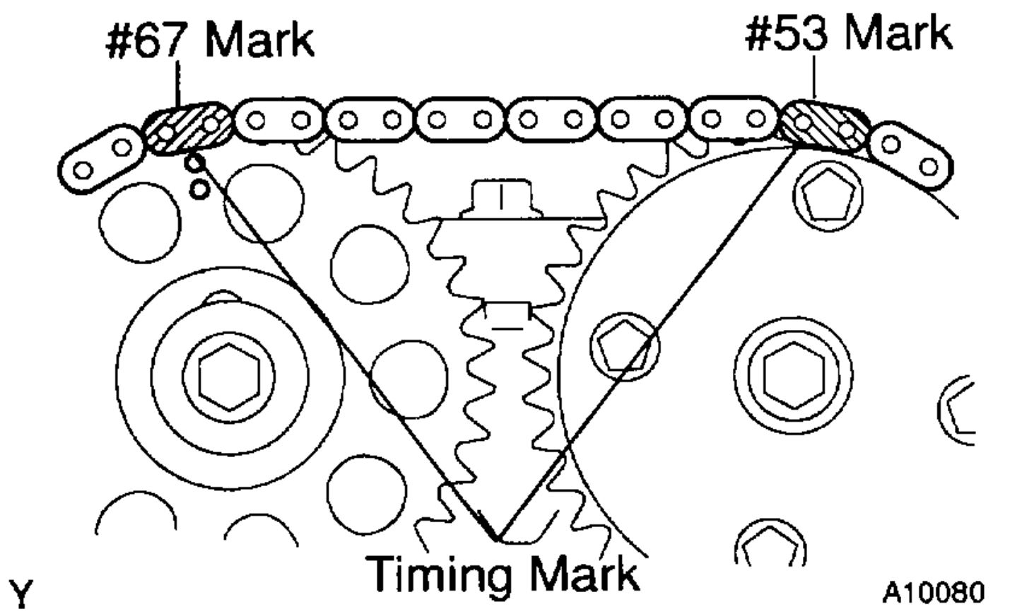 Chevy 4 3 Timing Marks Diagram
