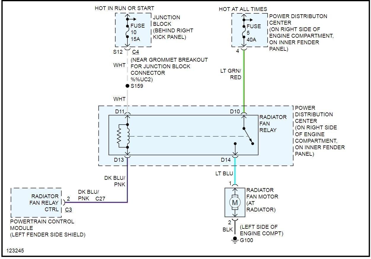 Cherokee Fuse Box Diagram On Need 4 Pin Fan Relay Wiring Diagram