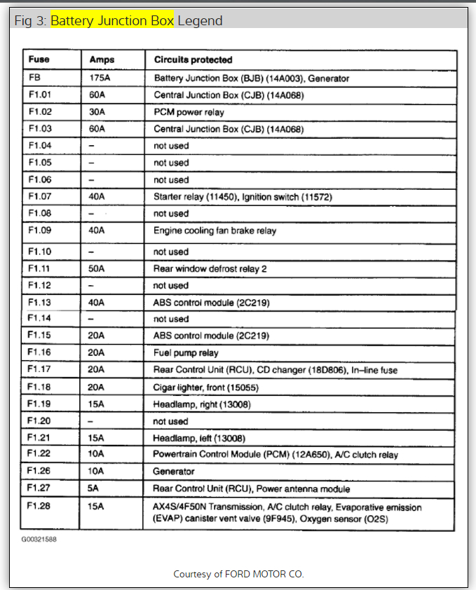 2001 Mercury Sable Cooling Fan Wiring Diagram | Wiring Diagram on 2005 mercury monterey wiring diagram, 2008 mercury grand marquis wiring diagram, 1995 mercury villager wiring diagram, 2003 mercury mountaineer wiring diagram, 2001 chevrolet prizm wiring diagram, 2001 chevrolet silverado wiring diagram, 2001 saturn s series wiring diagram, 2001 toyota avalon wiring diagram, 2001 mitsubishi montero sport wiring diagram, 1998 mercury grand marquis wiring diagram, 2001 kia spectra wiring diagram, 2001 mercury sable cooling system, 2001 toyota truck wiring diagram, 2001 pontiac aztek wiring diagram, 2001 gmc safari wiring diagram, 2001 mazda miata wiring diagram, 2001 mercury sable oil filter, 2000 mercury grand marquis wiring diagram, 2001 mercury sable coolant leak, 2001 toyota sequoia wiring diagram,