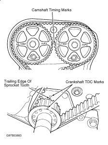 Original on Dodge Stratus 2 4 Timing Belt Marks