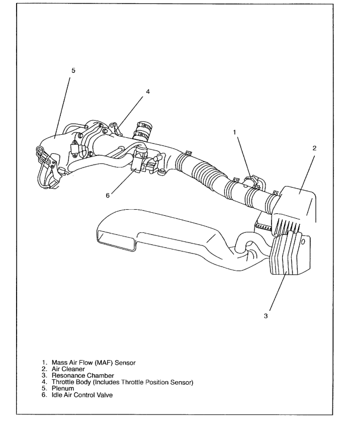Vacuum Hose Diagram I Need A Vacum Hose Diagram For A 2002 Kia