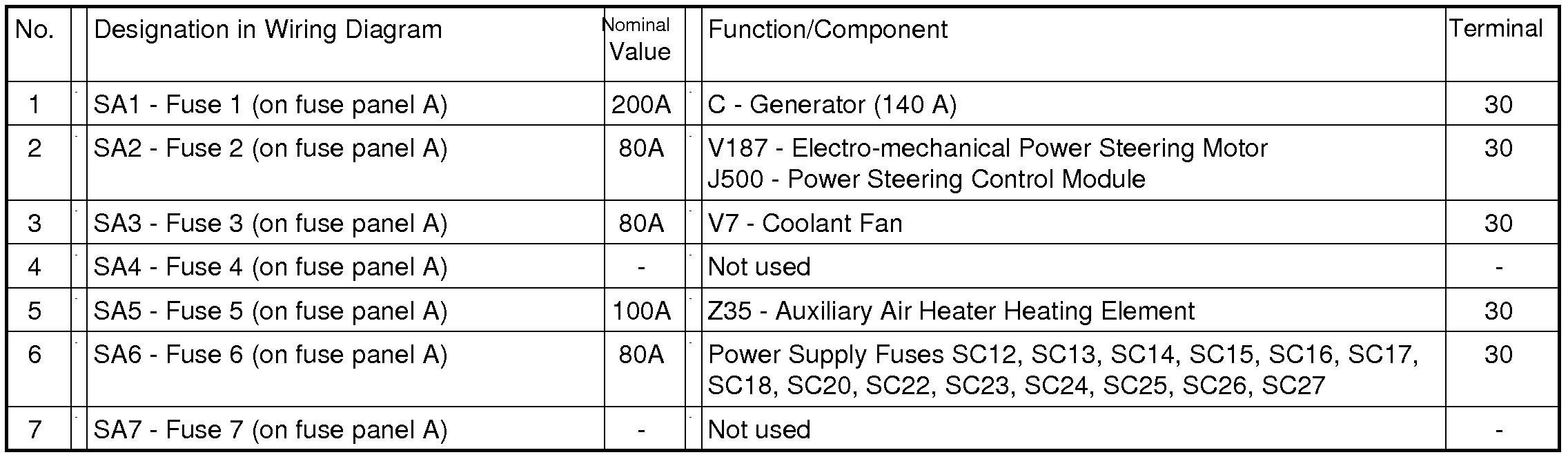 Vw Jetta Fuse Box Diagram On Electrical Wiring Diagram Symbol Legend