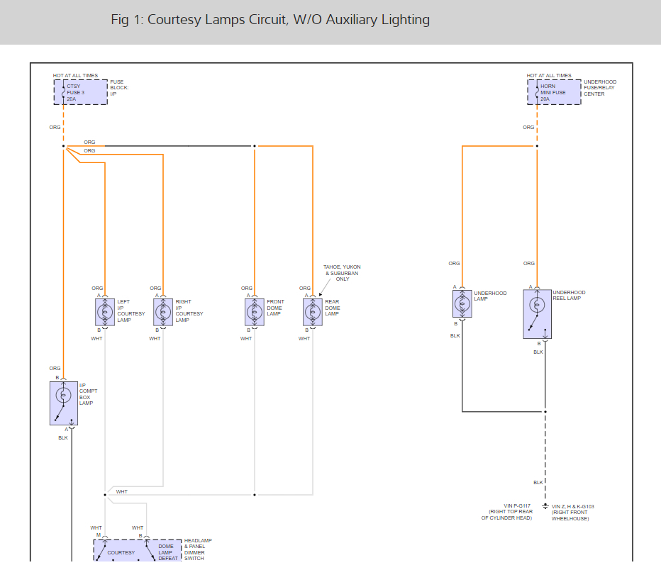 [SCHEMATICS_48IU]  Dome Light/courtesy Lights: Dome Light Does Not Always Turn Off ... | 2002 Tahoe Dome Light Wiring Diagram |  | 2CarPros