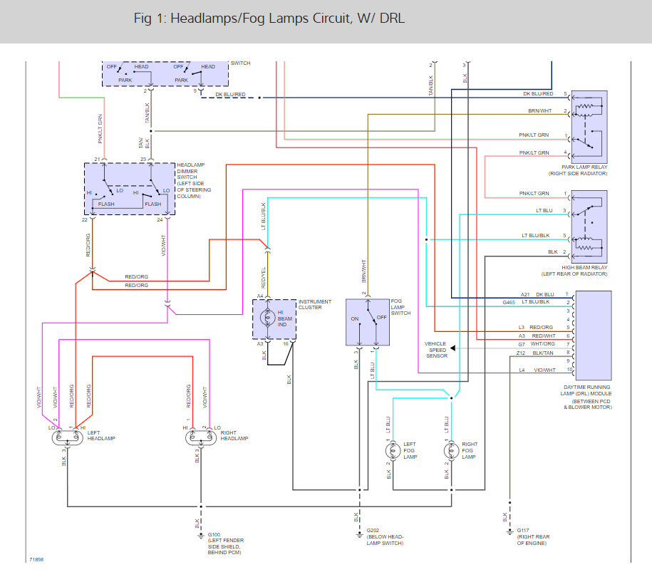 1999 Jeep Cherokee Headlight Wiring Diagram FULL HD Version Wiring Diagram  - VEILDIAGRAM.EMBALLAGES-SOUS-VIDE.FRDiagram Database And Images - EMBALLAGES-SOUS-VIDE.FR