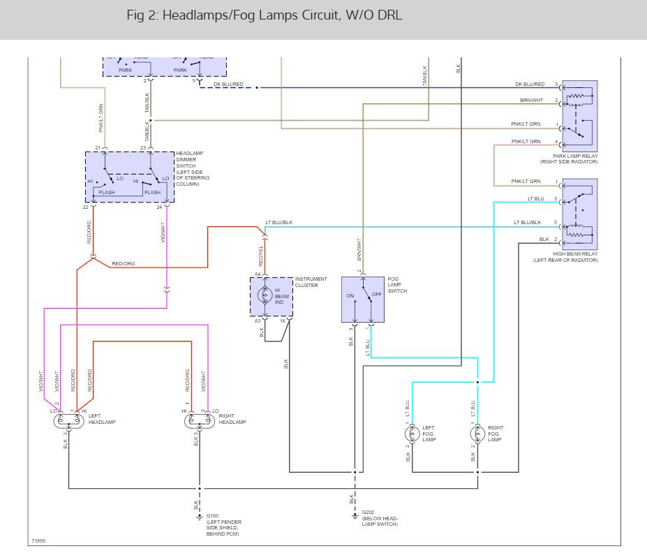 2001 Jeep Cherokee Sport Wiring Diagram from www.2carpros.com