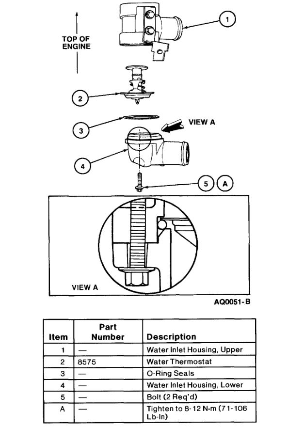 Where Is Thermostat Can You Please Tell Me The Rh2carpros: 1997 Mercury Sable Thermostat Location At Gmaili.net