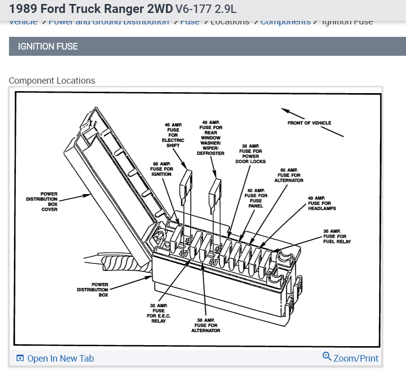 need fuse panel diagram i do not have a manual for this truck89 Ford Ranger Fuse Box Diagram #3