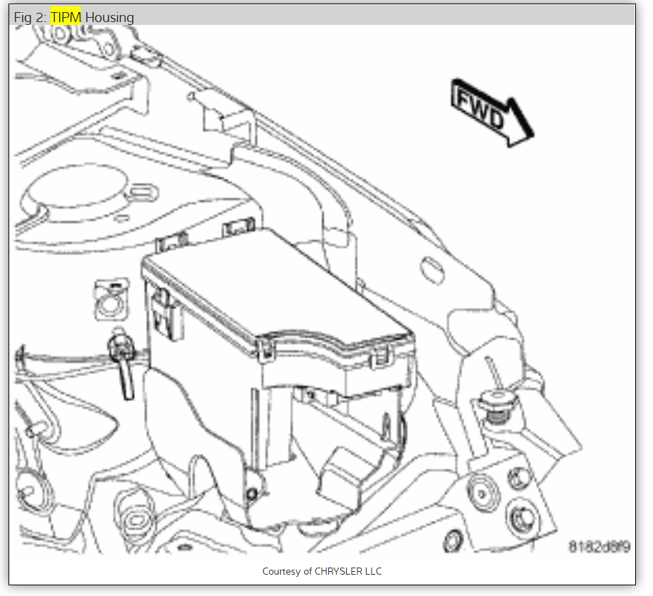 2009 dodge charger wiring diagrams automotive dodge caliber starter wiring wiring diagram data  dodge caliber starter wiring wiring