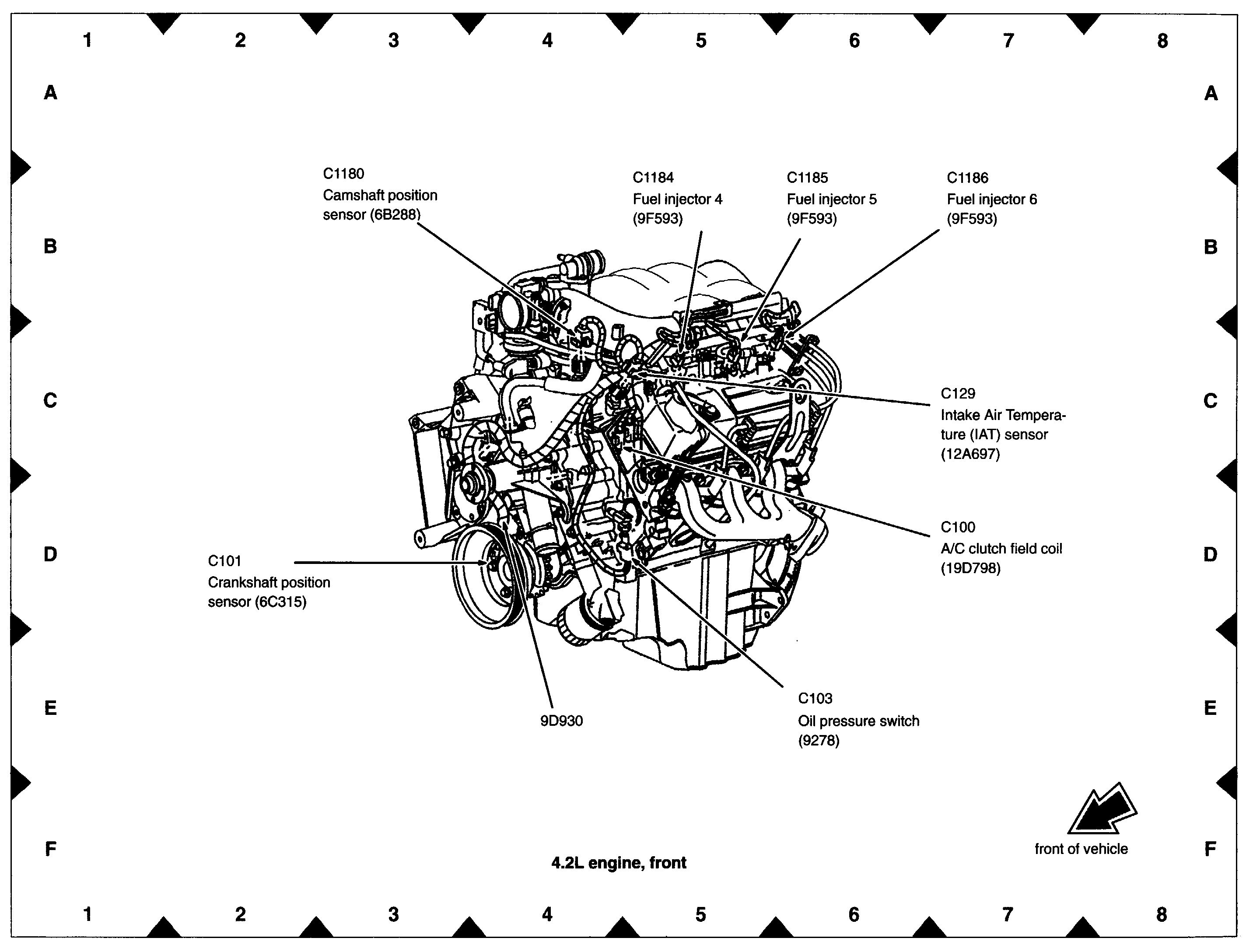 Camshaft Position Sensor Location: Where Is It Located Exactly on
