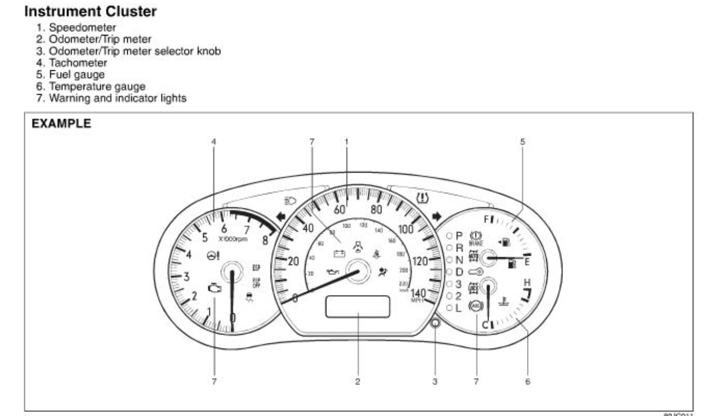 Problem with Sdometer: Sir, I Own a Maruti Suzuki Swift ... on car schematics, chevy truck diagrams, dodge ram vacuum diagrams, car motors diagrams, 7.3 ford diesel diagrams, custom stereo diagrams, car parts diagrams, factory car stereo diagrams, car electrical, car starting system, battery diagrams, autozone repair diagrams, car door lock diagram, car exhaust, club car manuals and diagrams, car vacuum diagrams, car battery, 3930 ford tractor parts diagrams, club car manual wire diagrams, pinout diagrams,