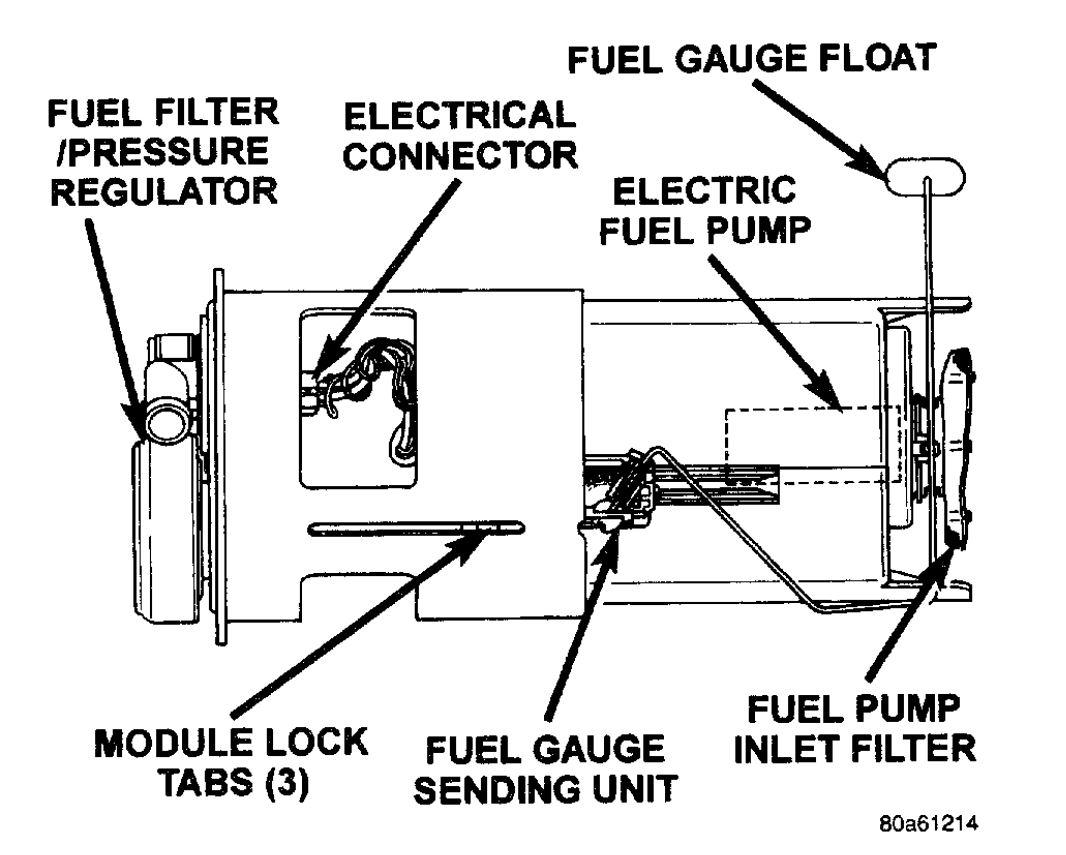 [SCHEMATICS_4HG]  Ram 1500 Fuel Filter Location - lari.04alucard.seblock.de | 2005 Dodge Ram 1500 Fuel Filter Location |  | Diagram Source