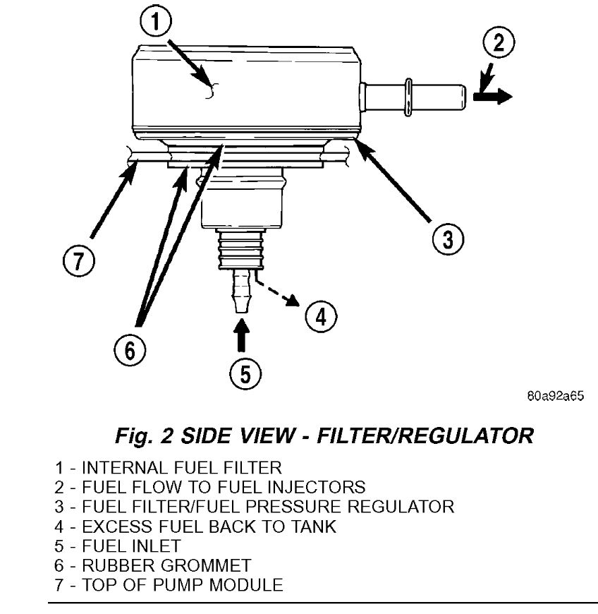 2001 dodge ram 1500 fuel filter location fuel filter location  1999 dodge ram where is it located thanks 2001 dodge ram 1500 v6 fuel filter location fuel filter location  1999 dodge ram