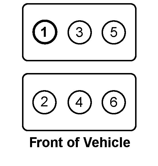 Firing Order Diagram Of Firing Order Showing Where Spark Plug