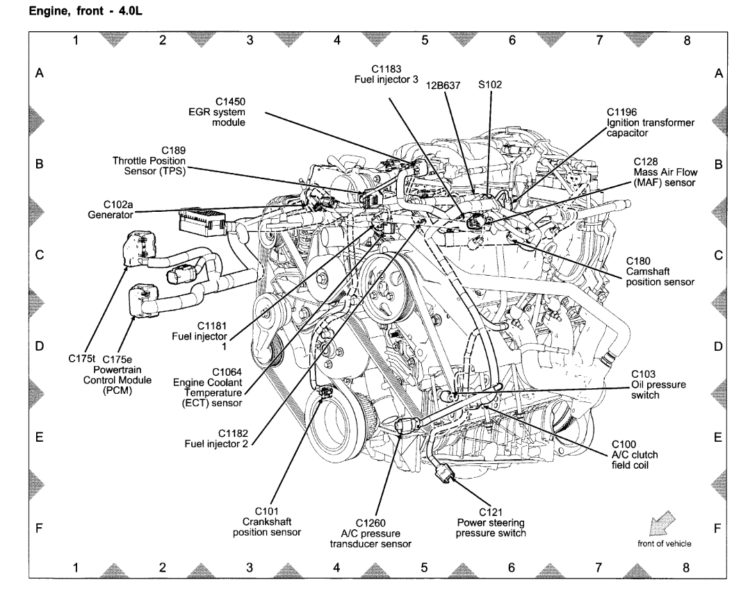 04 Mustang Sensor Diagram | Wiring Diagram