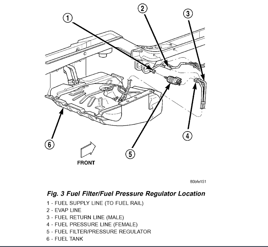 2001 Jeep Wrangler Fuel Filter Location