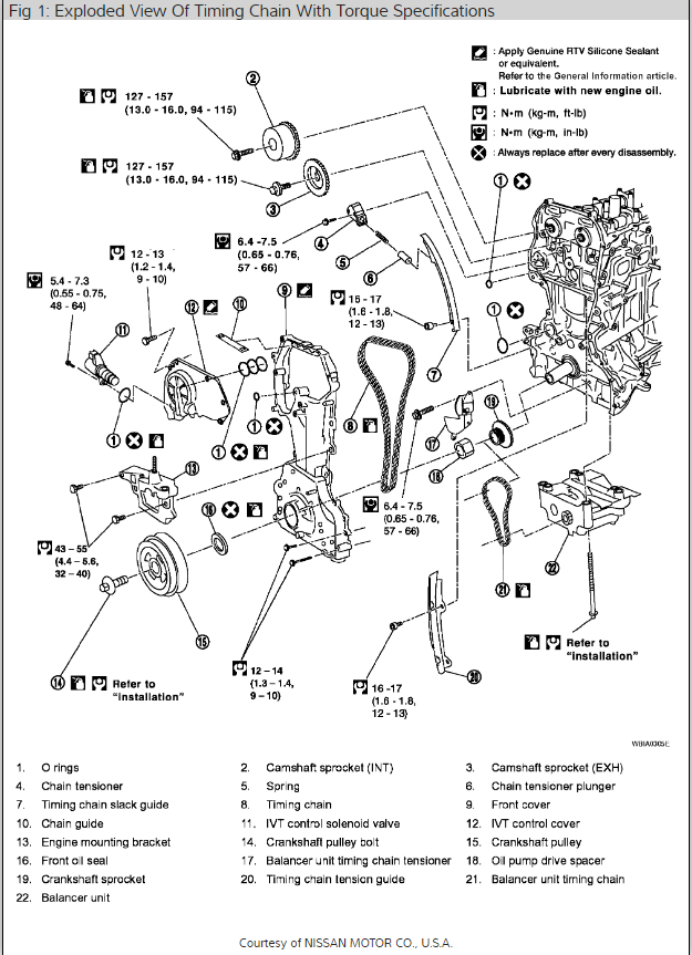 Head Gasket Replacement Now Has Code P0011