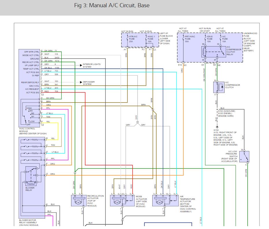 5 3l Wiring Diagram