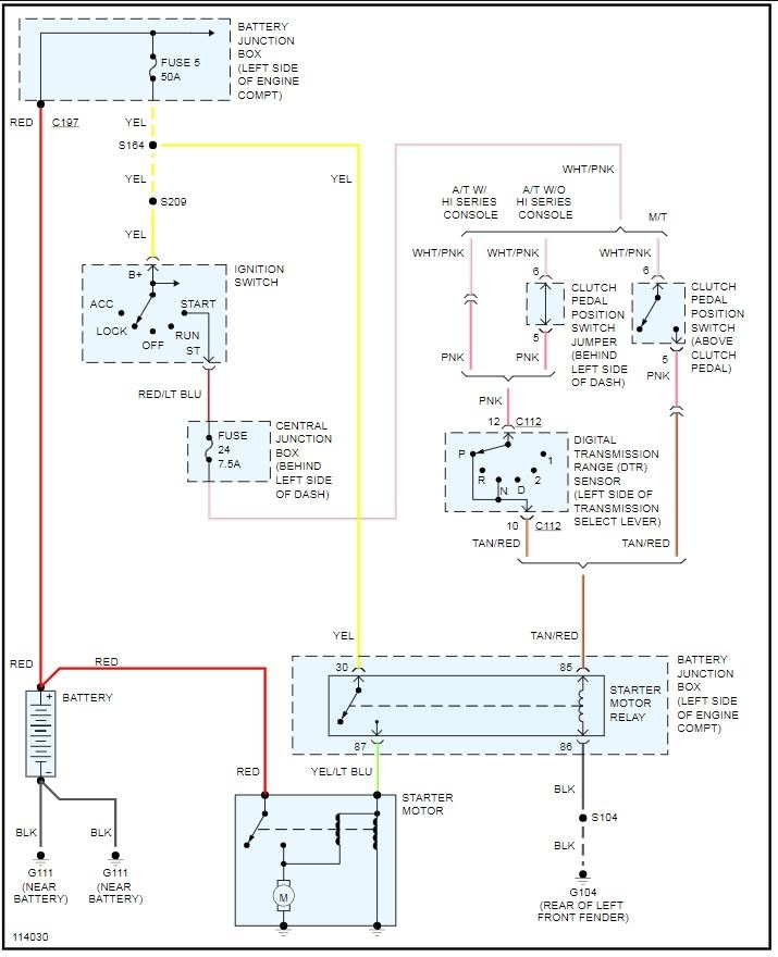 Pats Anti Theft 2001 Ford Expedition Diagram Wiring Jetta Mk4 Engine Bay Diagram Bege Wiring Diagram