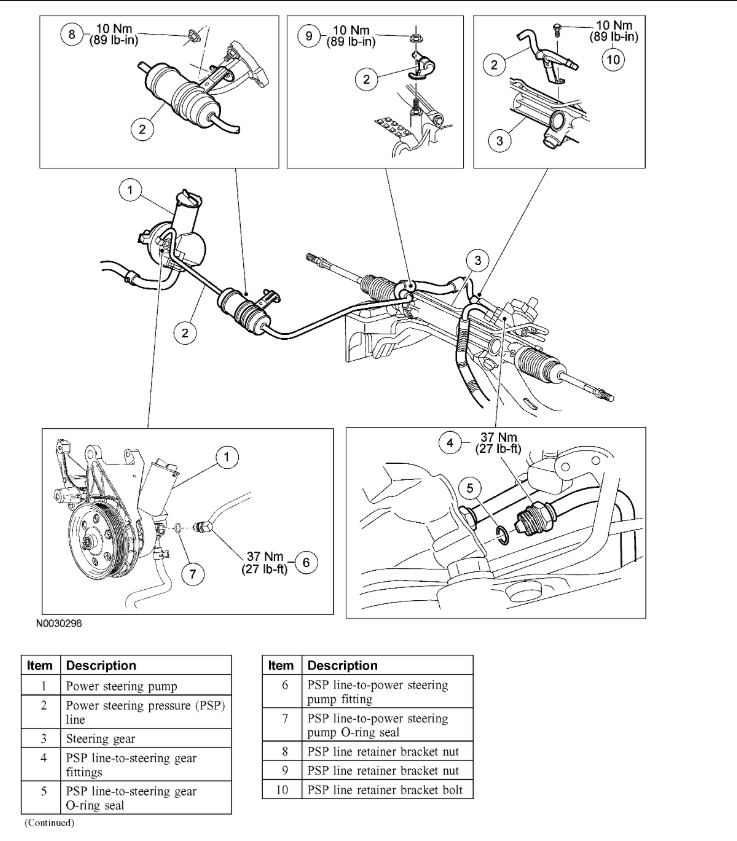 Power Steering  I Need A Diagram Showing The Route Of The