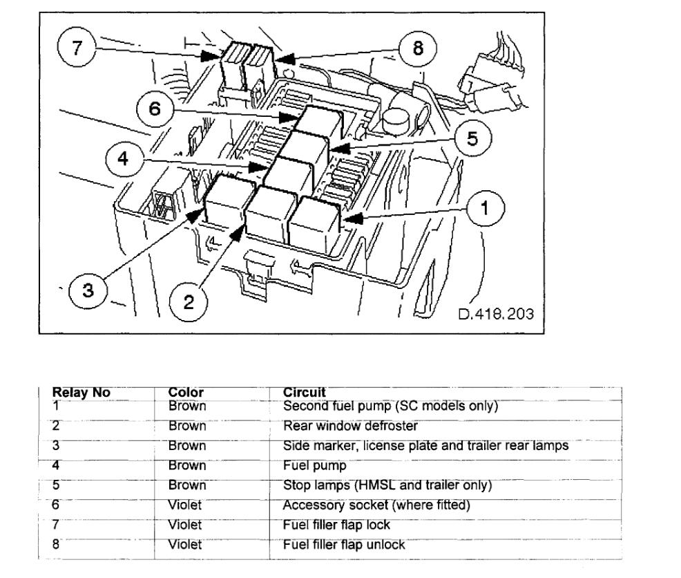 2002 Jaguar Xj8 Engine Diagram Get Free Image About Wiring Diagram