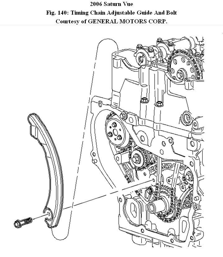 2006 saturn vue timing chain diagrams  saturn  auto parts