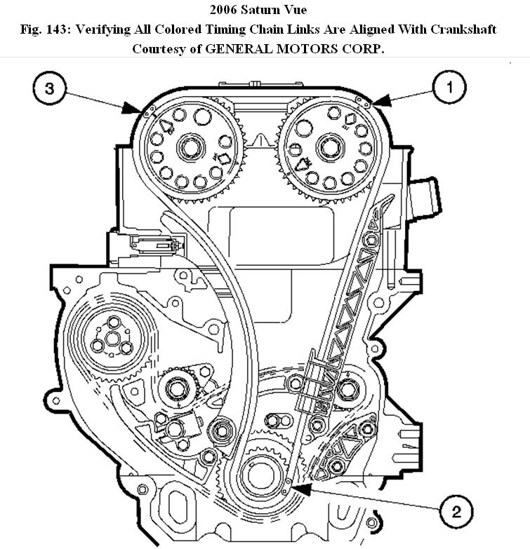 2006 Saturn Astra Timeing Problem on 3 1 liter engine diagram timing chain